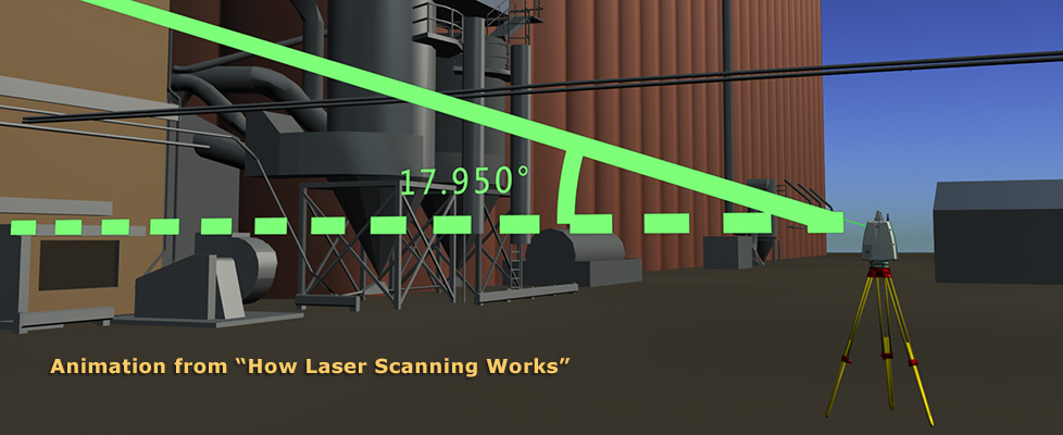 Animation: How A Laser Scanner Works